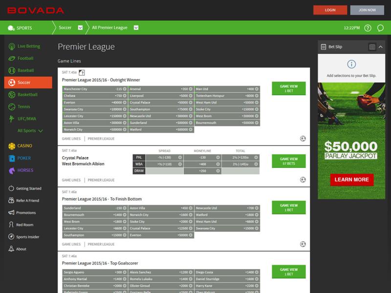 Bovada betting site review ante post betting cheltenham 2021 nba